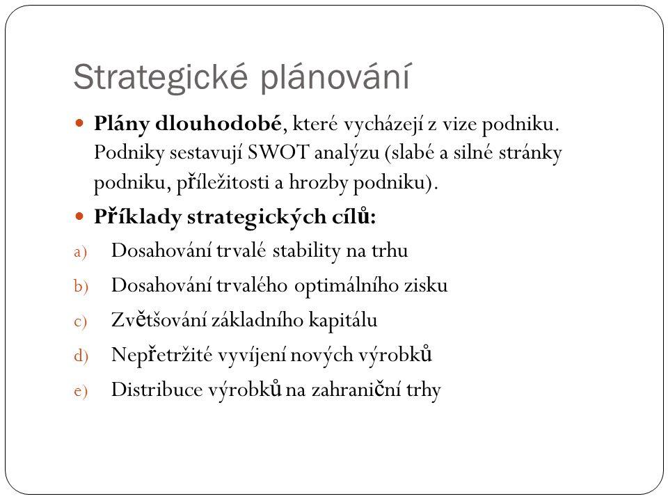 Strategické plánování Plány dlouhodobé, které vycházejí z vize podniku.