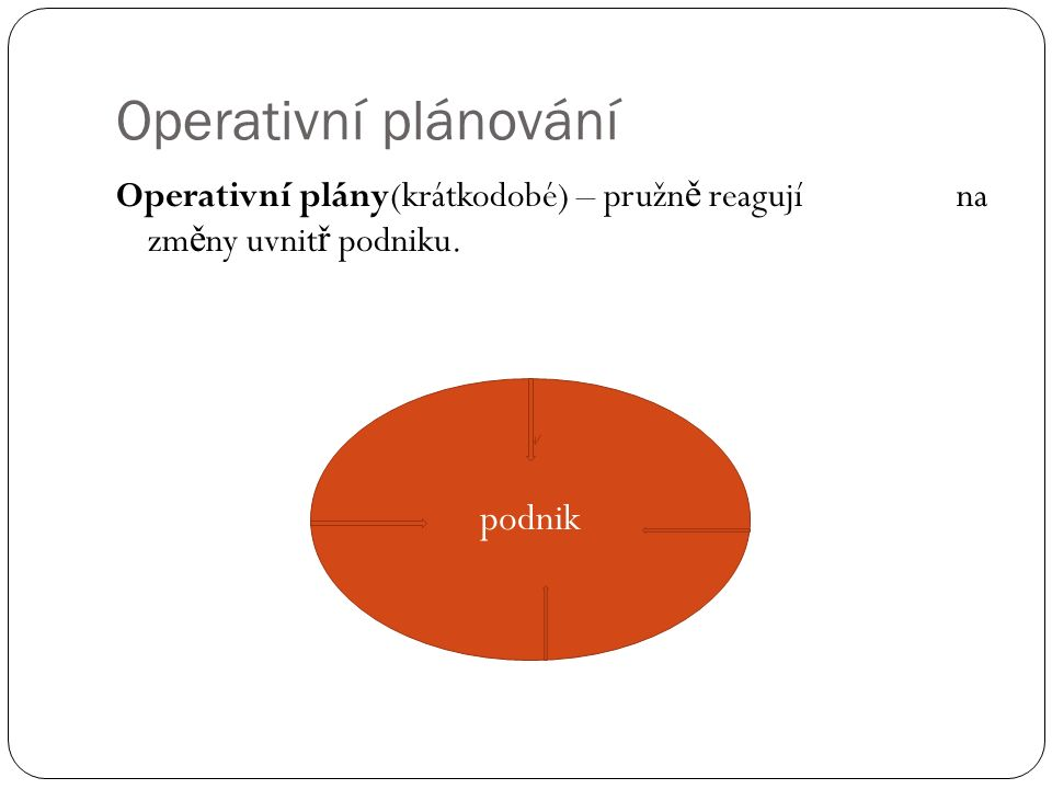 Operativní plánování Operativní plány(krátkodobé) – pružn ě reagují na zm ě ny uvnit ř podniku.