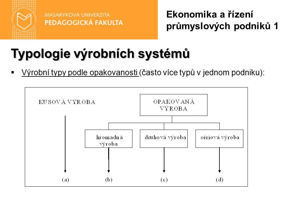 Typologie výrobních systémů  Výrobní typy podle opakovanosti (často více typů v jednom podniku): Projekt Kusová výroba (zakázková výroba) Hromadná výroba (vyráběn stále stejný výrobek) Sériová výroba (vyráběno několik různých výrobků) Druhová výroba (vyráběno několik druhů výrobků) Výroba v šaržích (dávka daná výrobní kapacitou zařízení) Ekonomika a řízení průmyslových podniků 1
