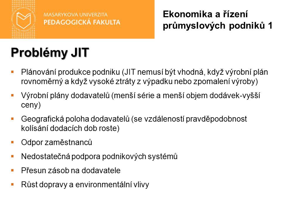 Problémy JIT Ekonomika a řízení průmyslových podniků 1  Plánování produkce podniku (JIT nemusí být vhodná, když výrobní plán rovnoměrný a když vysoké