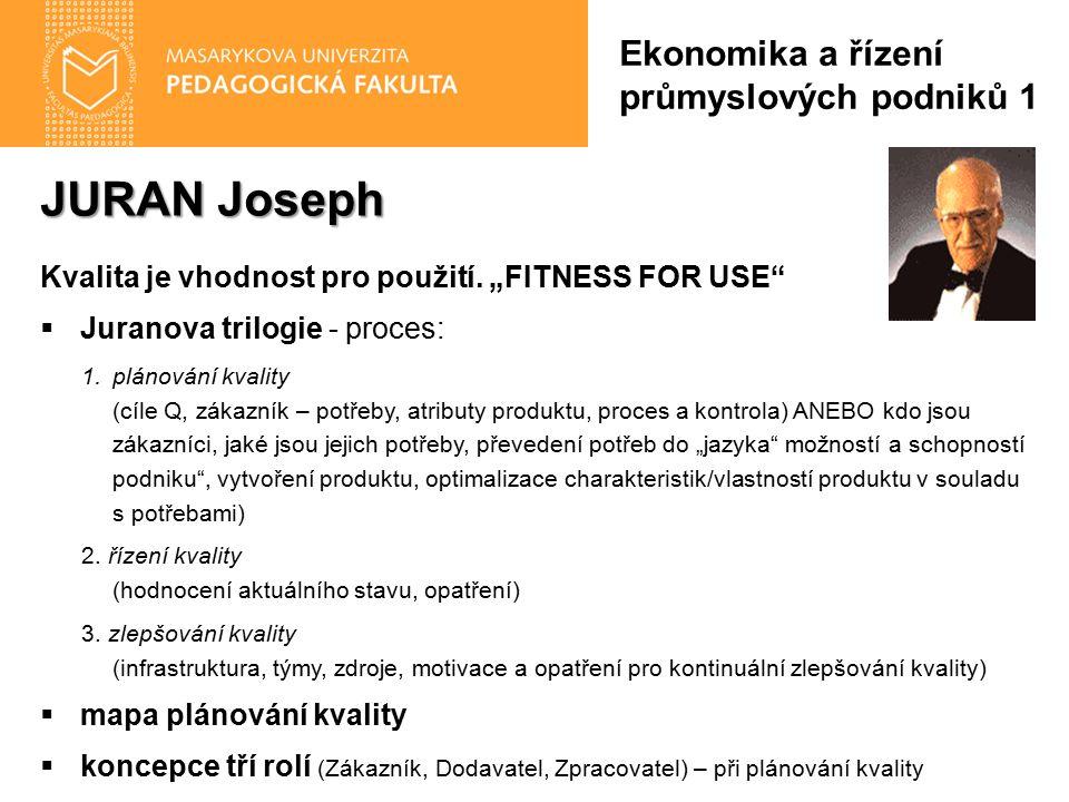 """JURAN Joseph Kvalita je vhodnost pro použití. """"FITNESS FOR USE""""  Juranova trilogie - proces: 1.plánování kvality (cíle Q, zákazník – potřeby, atribut"""