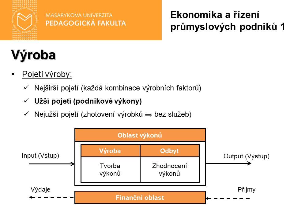 Výroba PPojetí výroby: Nejširší pojetí (každá kombinace výrobních faktorů) Užší pojetí (podnikové výkony) Nejužší pojetí (zhotovení výrobků  bez sl