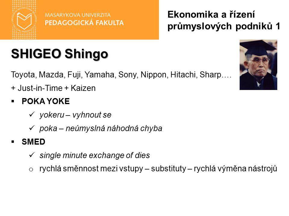 SHIGEO Shingo Toyota, Mazda, Fuji, Yamaha, Sony, Nippon, Hitachi, Sharp…. + Just-in-Time + Kaizen  POKA YOKE yokeru – vyhnout se poka – neúmyslná náh