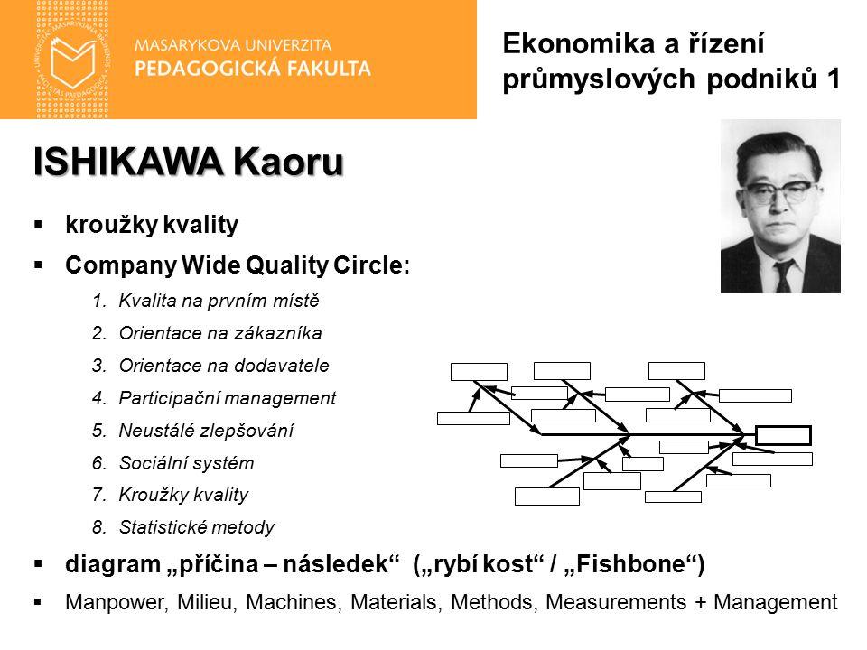 """ISHIKAWA Kaoru  kroužky kvality  Company Wide Quality Circle: 1.Kvalita na prvním místě 2.Orientace na zákazníka 3.Orientace na dodavatele 4.Participační management 5.Neustálé zlepšování 6.Sociální systém 7.Kroužky kvality 8.Statistické metody  diagram """"příčina – následek (""""rybí kost / """"Fishbone )  Manpower, Milieu, Machines, Materials, Methods, Measurements + Management Ekonomika a řízení průmyslových podniků 1"""