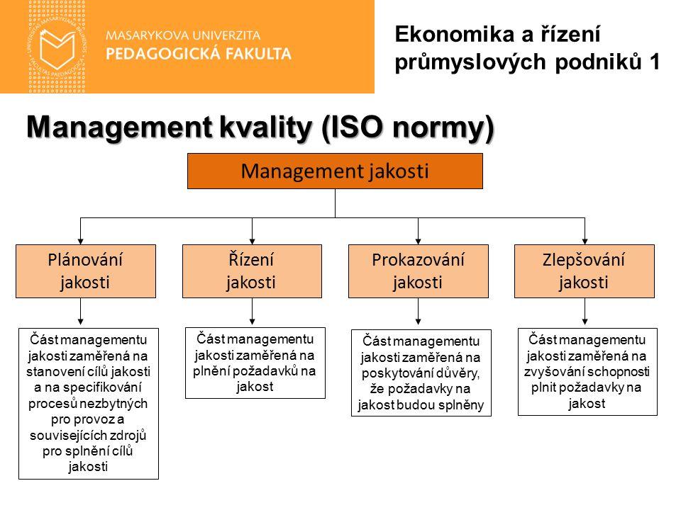 Management kvality (ISO normy) Ekonomika a řízení průmyslových podniků 1 Management jakosti Plánování jakosti Řízení jakosti Prokazování jakosti Zlepšování jakosti Část managementu jakosti zaměřená na stanovení cílů jakosti a na specifikování procesů nezbytných pro provoz a souvisejících zdrojů pro splnění cílů jakosti Část managementu jakosti zaměřená na plnění požadavků na jakost Část managementu jakosti zaměřená na poskytování důvěry, že požadavky na jakost budou splněny Část managementu jakosti zaměřená na zvyšování schopnosti plnit požadavky na jakost