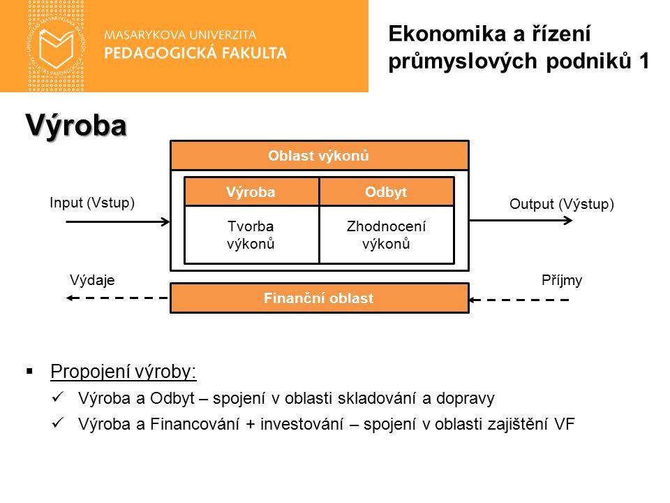 Výroba  Propojení výroby: Výroba a Odbyt – spojení v oblasti skladování a dopravy Výroba a Financování + investování – spojení v oblasti zajištění VF
