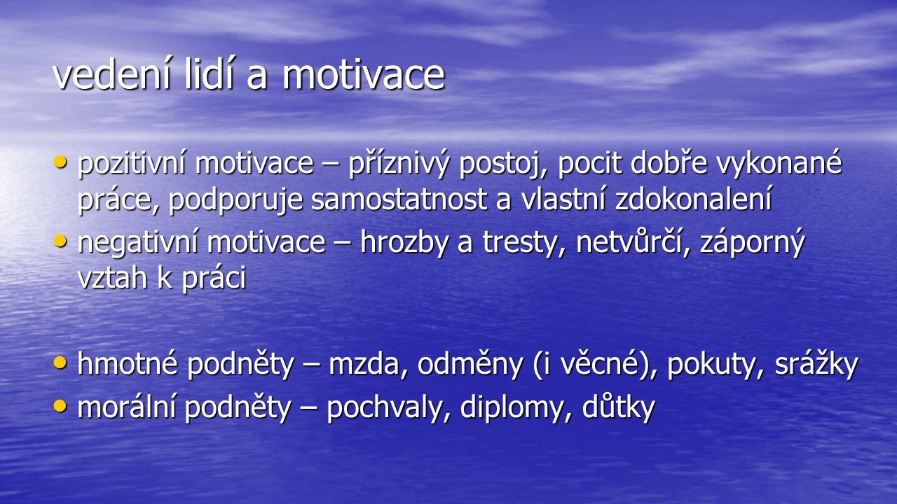 vedení lidí a motivace pozitivní motivace – příznivý postoj, pocit dobře vykonané práce, podporuje samostatnost a vlastní zdokonalení pozitivní motivace – příznivý postoj, pocit dobře vykonané práce, podporuje samostatnost a vlastní zdokonalení negativní motivace – hrozby a tresty, netvůrčí, záporný vztah k práci negativní motivace – hrozby a tresty, netvůrčí, záporný vztah k práci hmotné podněty – mzda, odměny (i věcné), pokuty, srážky hmotné podněty – mzda, odměny (i věcné), pokuty, srážky morální podněty – pochvaly, diplomy, důtky morální podněty – pochvaly, diplomy, důtky
