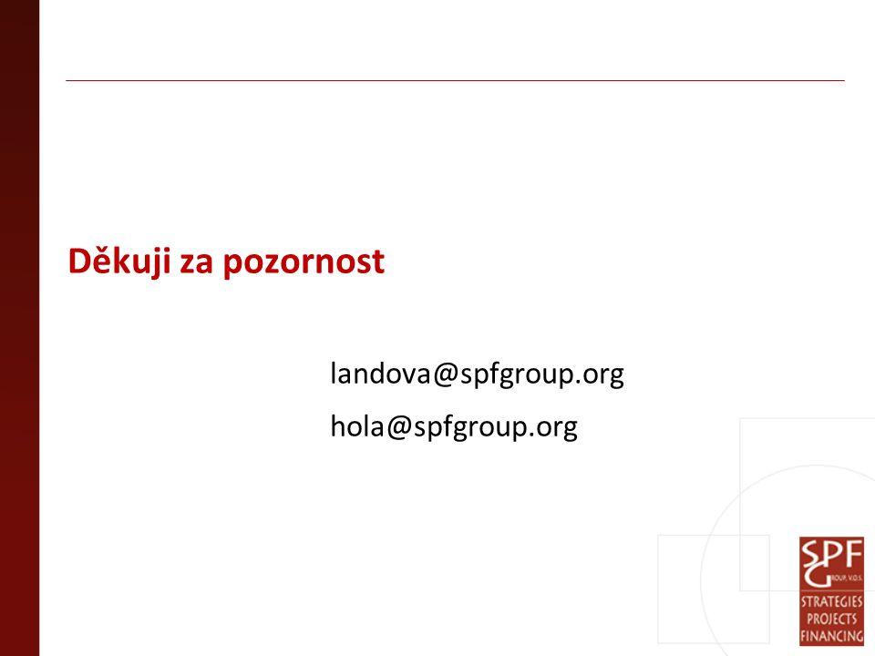 Děkuji za pozornost landova@spfgroup.org hola@spfgroup.org