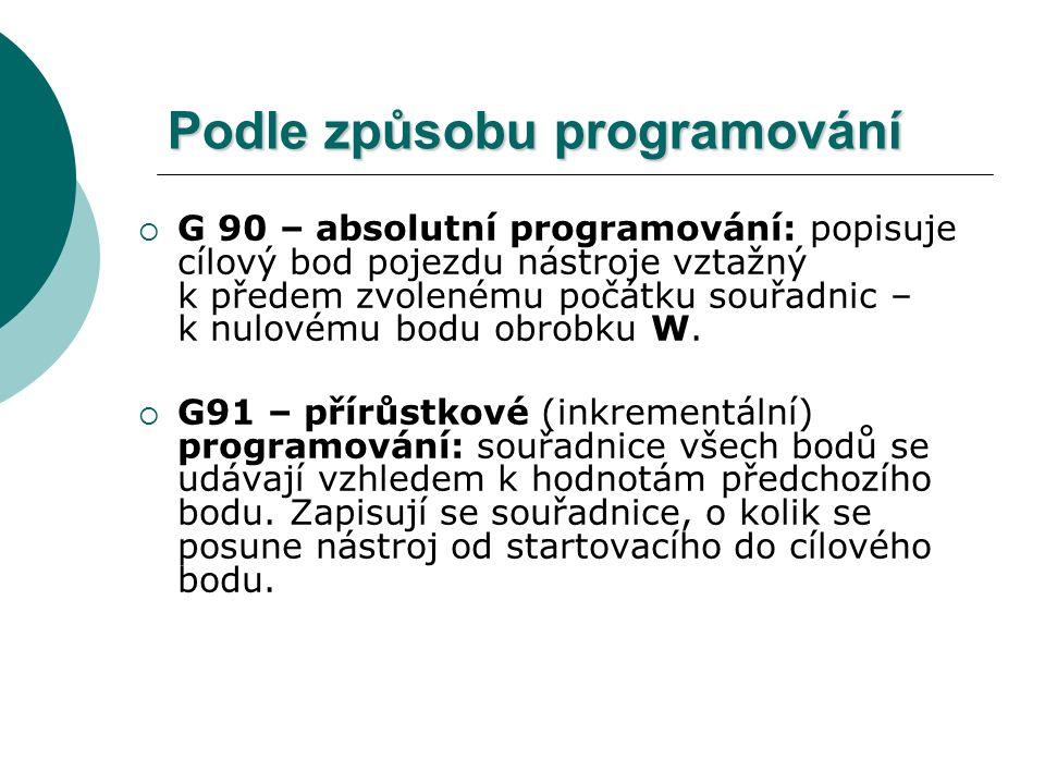Podle způsobu programování  G 90 – absolutní programování: popisuje cílový bod pojezdu nástroje vztažný k předem zvolenému počátku souřadnic – k nulovému bodu obrobku W.