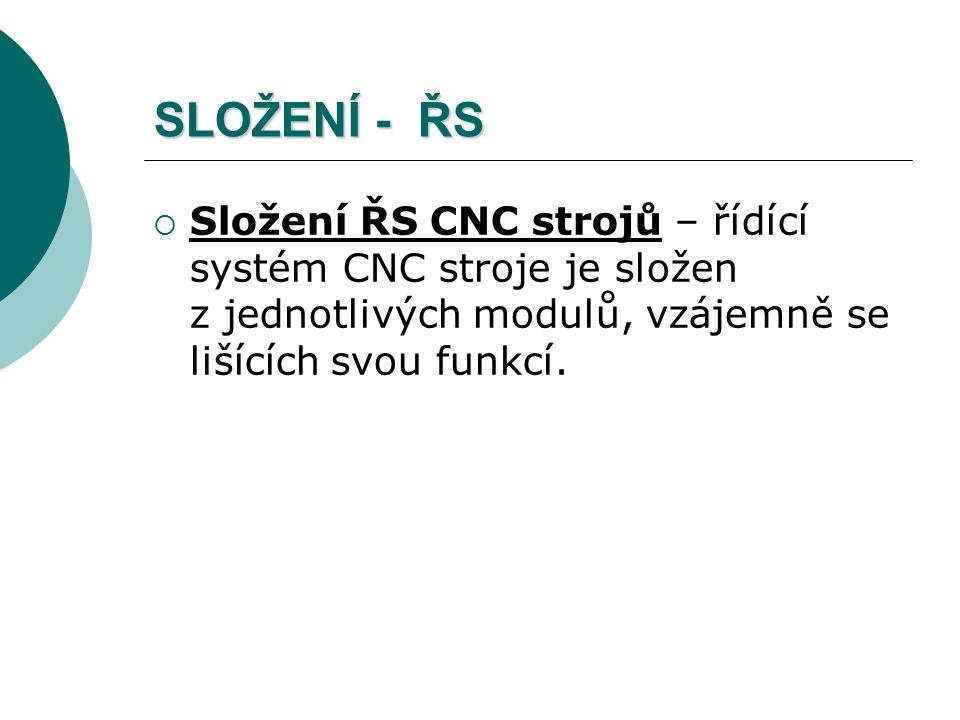 SLOŽENÍ - ŘS  Složení ŘS CNC strojů – řídící systém CNC stroje je složen z jednotlivých modulů, vzájemně se lišících svou funkcí.