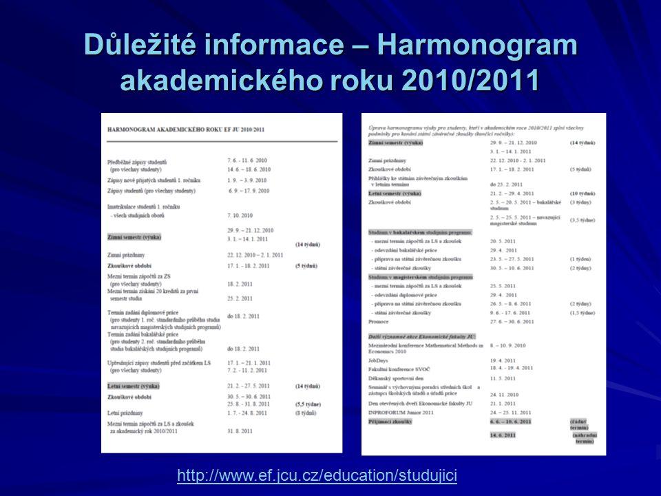 Důležité informace – Harmonogram akademického roku 2010/2011 http://www.ef.jcu.cz/education/studujici