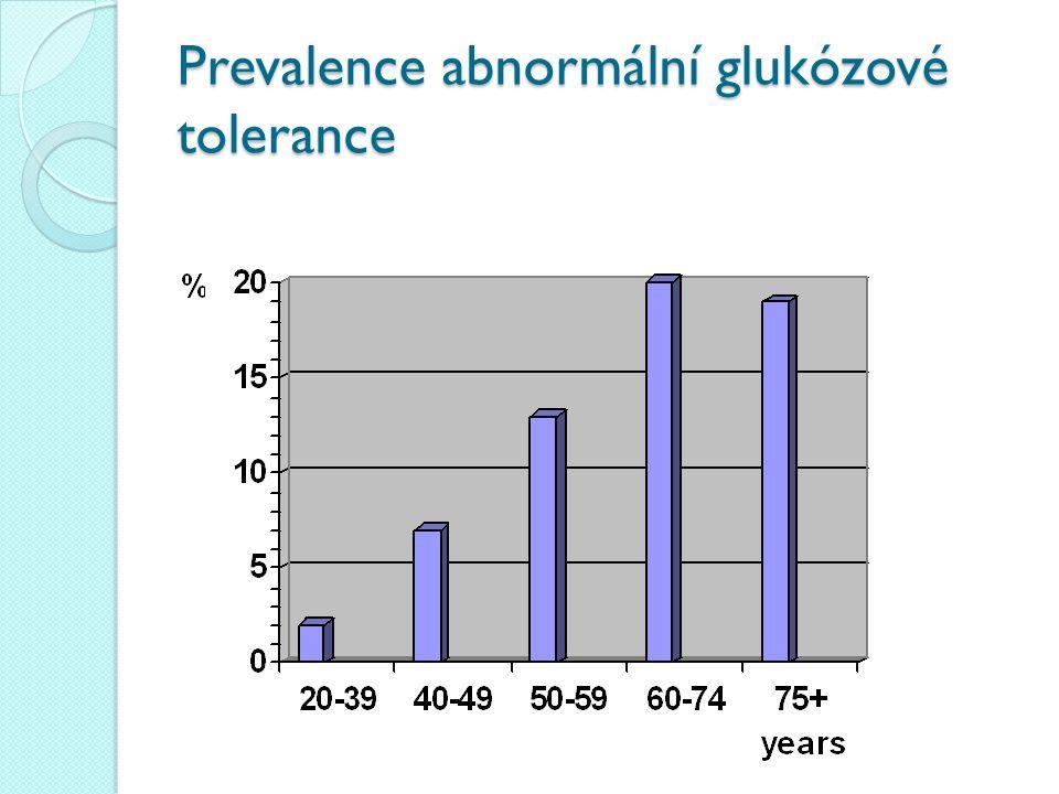 Prevalence abnormální glukózové tolerance