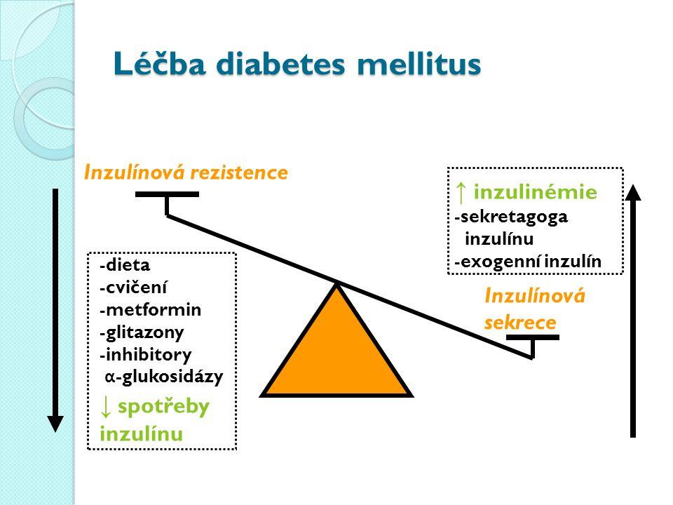 Inzulínová rezistence Inzulínová sekrece -dieta -cvičení -metformin -glitazony -inhibitory α -glukosidázy ↓ spotřeby inzulínu ↑ inzulinémie -sekretago
