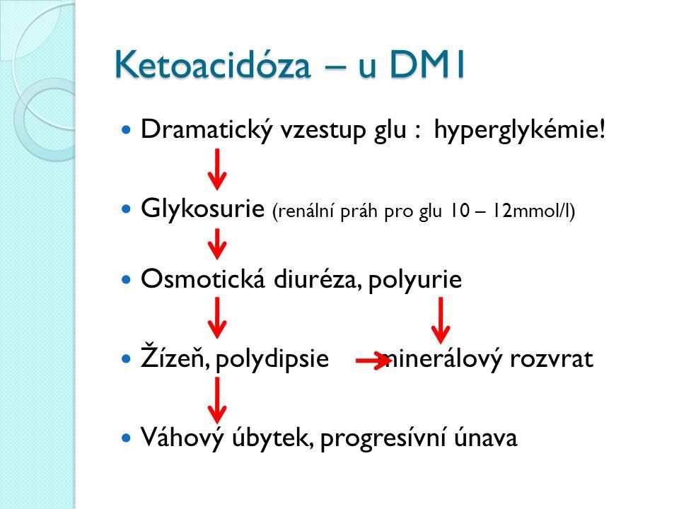 Ketoacidóza – u DM1 Dramatický vzestup glu : hyperglykémie! Glykosurie (renální práh pro glu 10 – 12mmol/l) Osmotická diuréza, polyurie Žízeň, polydip