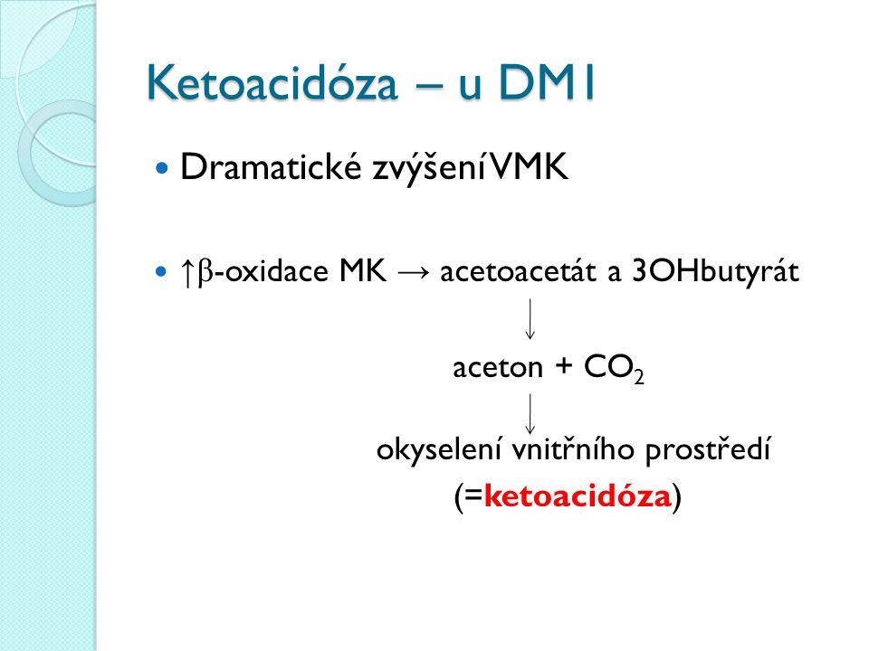 Ketoacidóza – u DM1 Dramatické zvýšení VMK ↑β -oxidace MK → acetoacetát a 3OHbutyrát aceton + CO 2 okyselení vnitřního prostředí (=ketoacidóza)