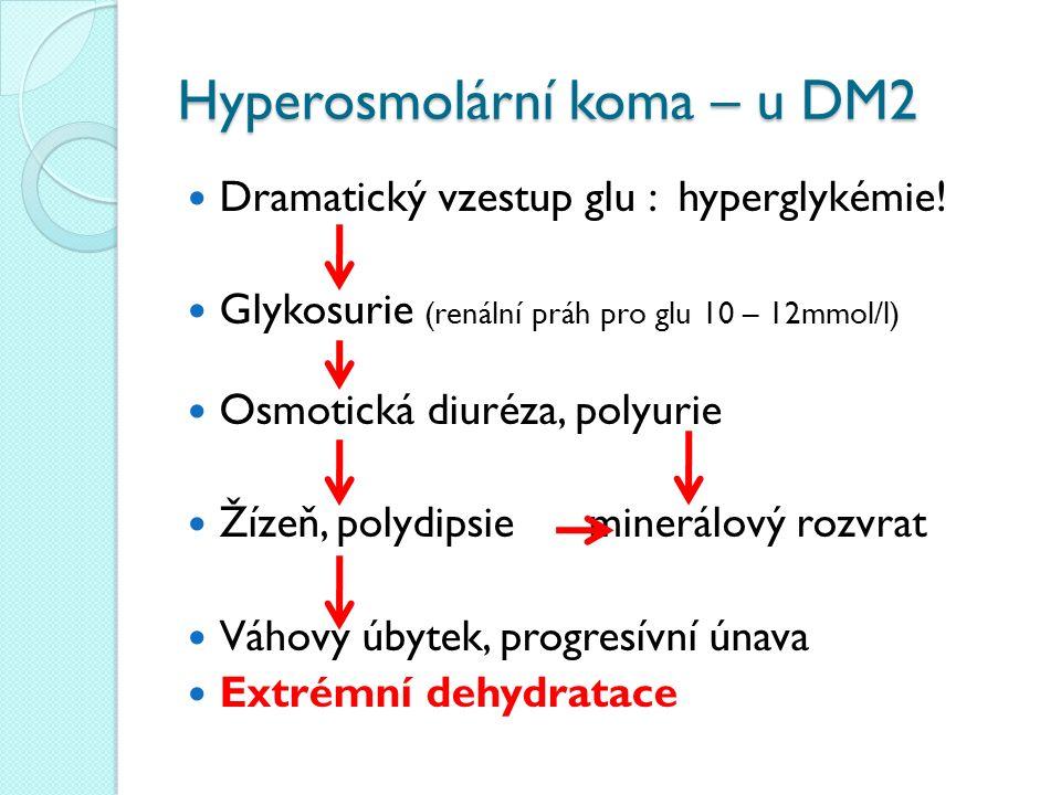 Hyperosmolární koma – u DM2 Dramatický vzestup glu : hyperglykémie! Glykosurie (renální práh pro glu 10 – 12mmol/l) Osmotická diuréza, polyurie Žízeň,