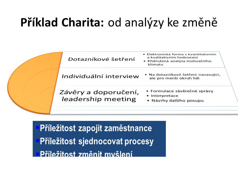 Příklad Charita: od analýzy ke změně  Příležitost zapojit zaměstnance  Příležitost sjednocovat procesy  Příležitost změnit myšlení