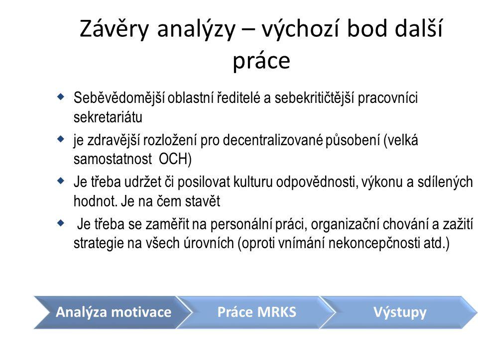 Závěry analýzy – výchozí bod další práce  Seběvědomější oblastní ředitelé a sebekritičtější pracovníci sekretariátu  je zdravější rozložení pro decentralizované působení (velká samostatnost OCH)  Je třeba udržet či posilovat kulturu odpovědnosti, výkonu a sdílených hodnot.