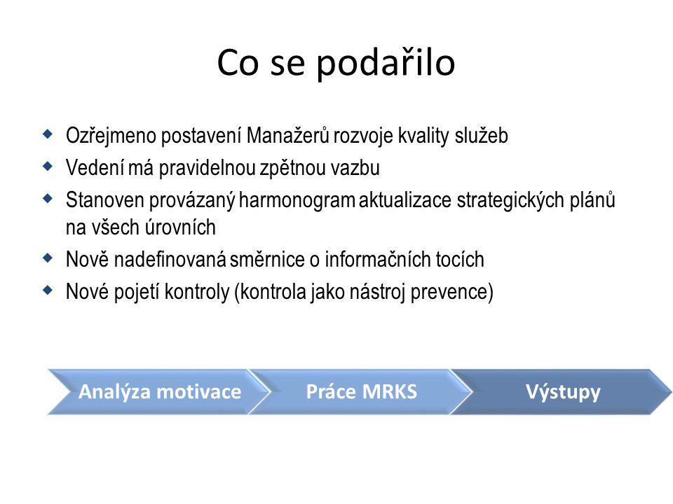 Co se podařilo  Ozřejmeno postavení Manažerů rozvoje kvality služeb  Vedení má pravidelnou zpětnou vazbu  Stanoven provázaný harmonogram aktualizace strategických plánů na všech úrovních  Nově nadefinovaná směrnice o informačních tocích  Nové pojetí kontroly (kontrola jako nástroj prevence) Analýza motivacePráce MRKSVýstupy