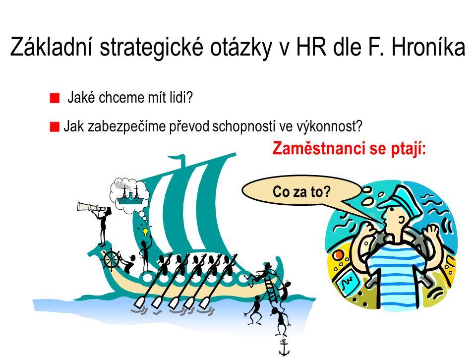 Základní strategické otázky v HR dle F. Hroníka Jaké chceme mít lidi.