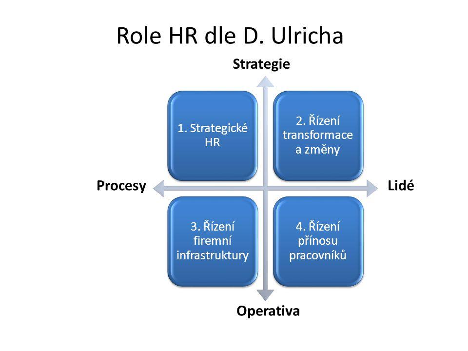 Role HR dle D.Ulricha 1. Strategické HR 2. Řízení transformace a změny 3.