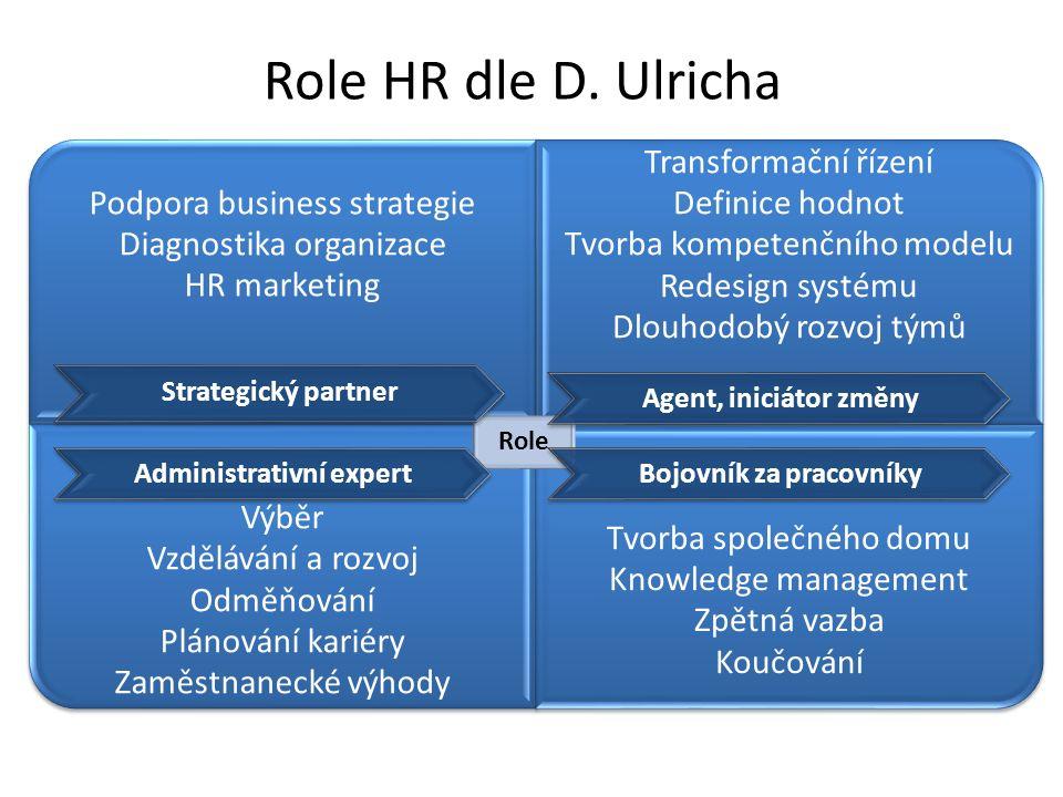 Role HR dle D.