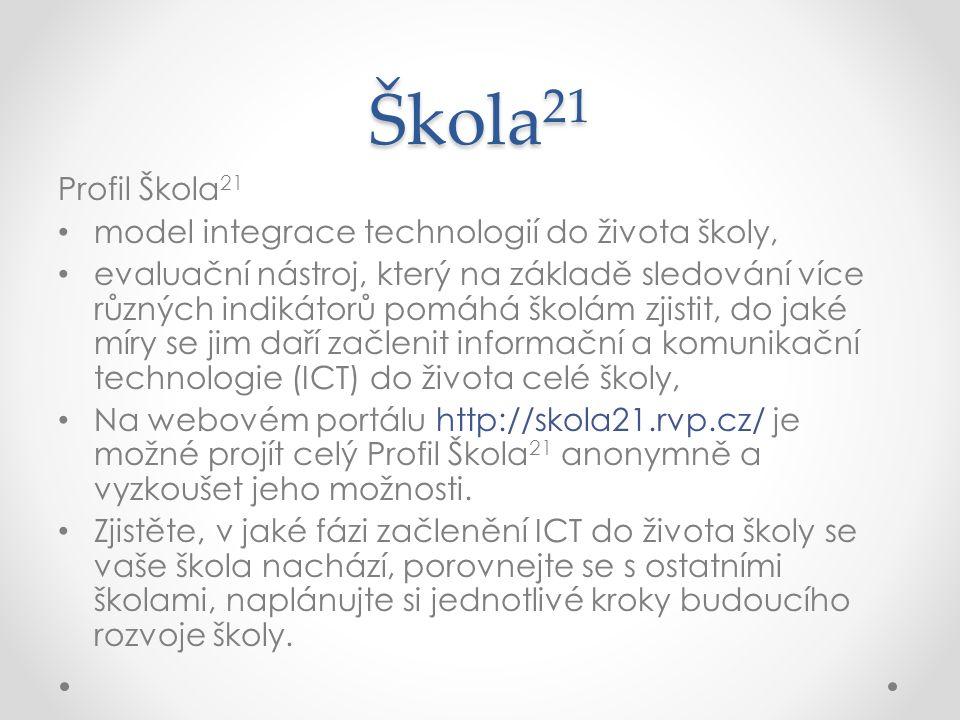 Škola 21 Profil Škola 21 model integrace technologií do života školy, evaluační nástroj, který na základě sledování více různých indikátorů pomáhá ško