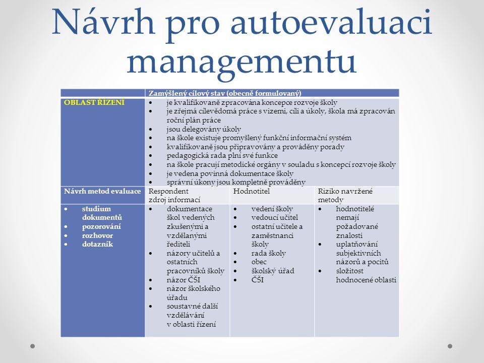 Návrh pro autoevaluaci managementu Zamýšlený cílový stav (obecně formulovaný) OBLAST ŘÍZENÍ  je kvalifikovaně zpracována koncepce rozvoje školy  je