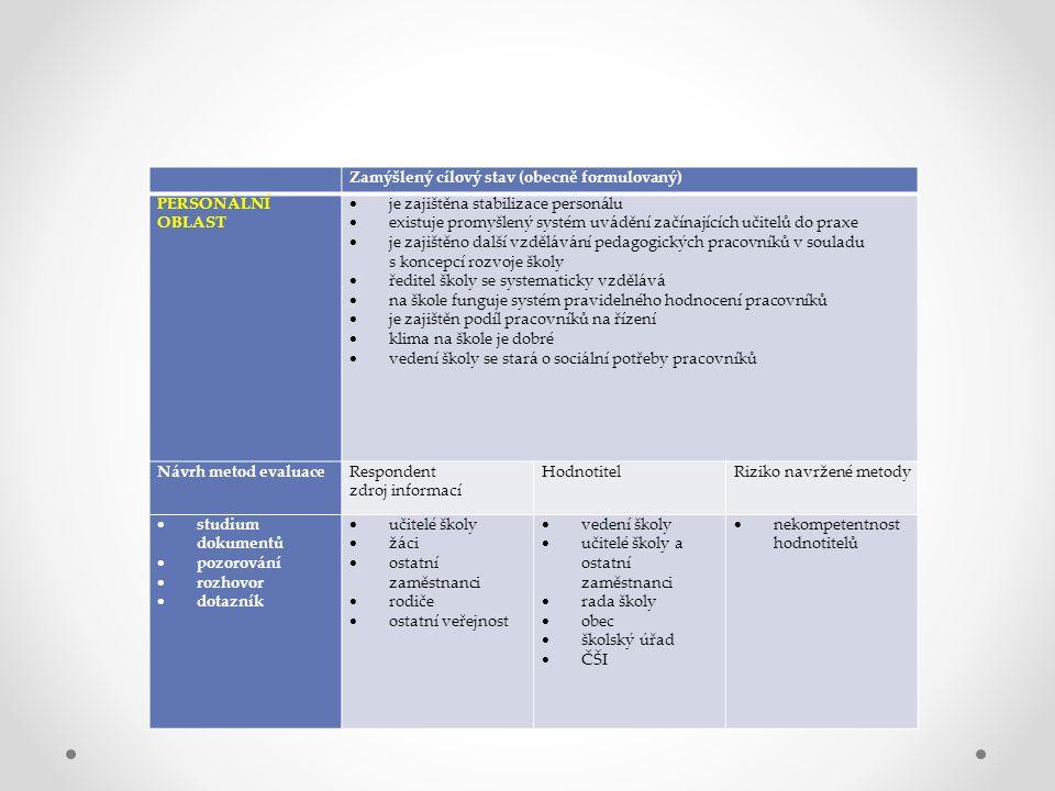 Zamýšlený cílový stav (obecně formulovaný) PERSONÁLNÍ OBLAST  je zajištěna stabilizace personálu  existuje promyšlený systém uvádění začínajících uč