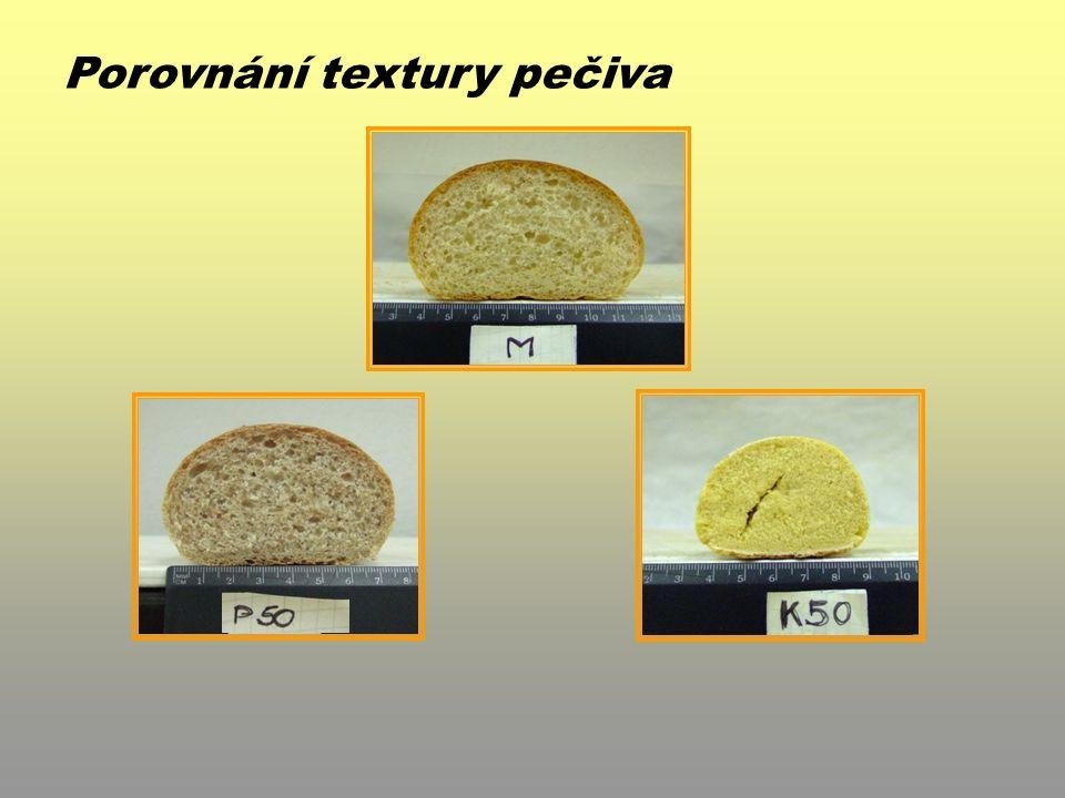 Porovnání textury pečiva