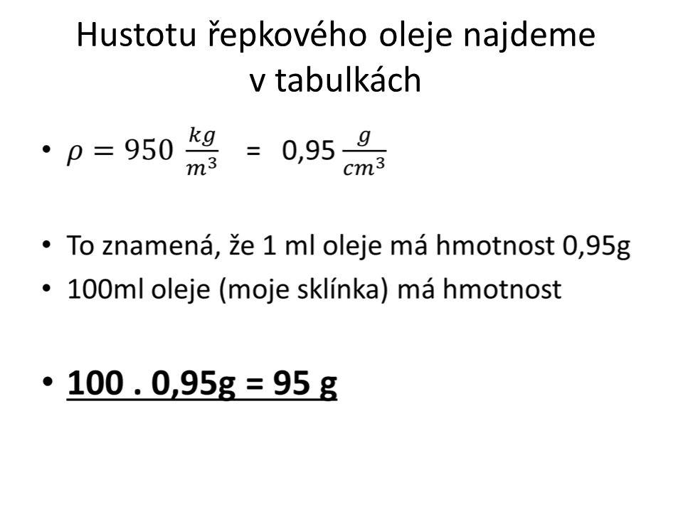 Hustotu řepkového oleje najdeme v tabulkách