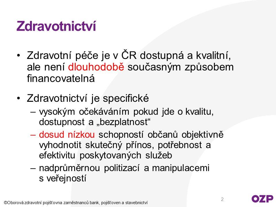 Zdravotnictví Zdravotní péče je v ČR dostupná a kvalitní, ale není dlouhodobě současným způsobem financovatelná Zdravotnictví je specifické –vysokým o