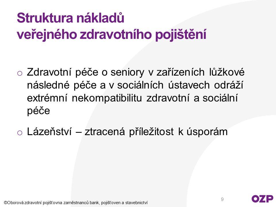 Doporučení k střednědobé udržitelnosti systému aneb nic co bychom nevěděli a nic co bychom opravdu mohli udělat o Výše pojistného a dotace ze státního rozpočtu je dána celkovou ekonomickou situací ČR.