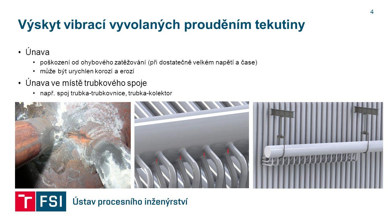 """Současný stav poznání HEAT EXCHANGER TUBE VIBRATION DATA BANK (1980)* """"Vibrace vyvolané prouděním se staly jedním z klíčových faktorů, na které se bere ohled při navrhování výměníků tepla spolu s tradičními tepelně-hydraulickými a pevnostními faktory. HEWIT (1998)** """"V mnoha tepelných výměnících se objevily vibrační problémy, jak jim zabránit je obecně známo."""