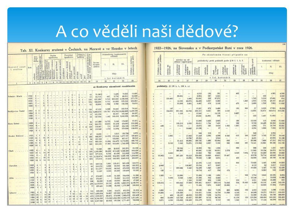  výzkum dat všech insolvenčních řízení podnikatelské sféry v ČR (nikoli oddlužení)  vychází z veřejného zdroje – insolvenčního rejstříku  výzkum probíhá šestým rokem, zpracovány roky 2011 - 2013  každý případ sledován ve 150 kritériích  celkem 420 000 údajů DATABÁZE INSOLCENTRA