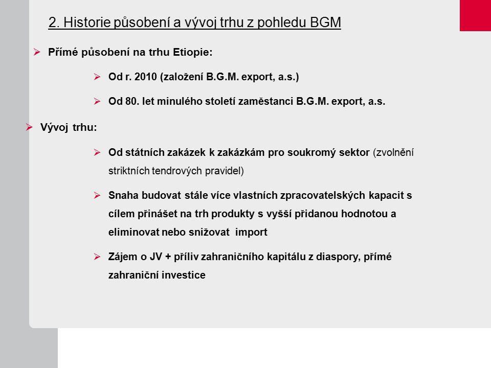 2. Historie působení a vývoj trhu z pohledu BGM  Přímé působení na trhu Etiopie:  Od r.