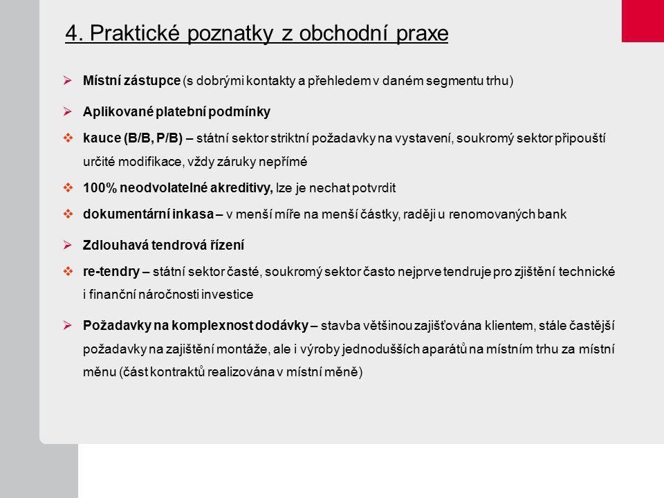 4.Praktické poznatky z obchodní praxe – pokr.