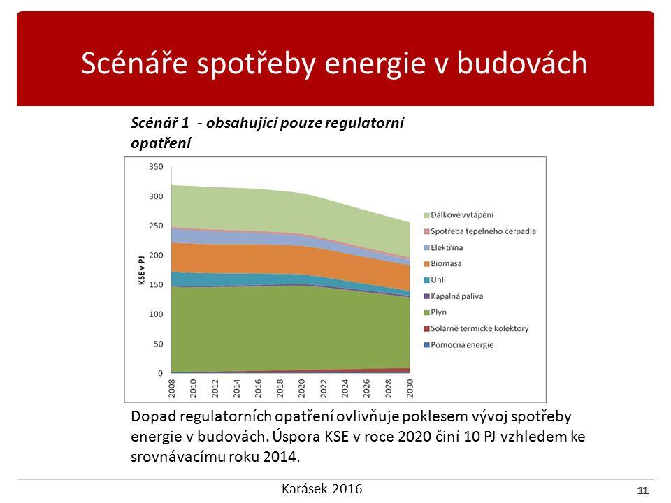 Karásek 2016 11 Scénáře spotřeby energie v budovách 11 Scénář 1 - obsahující pouze regulatorní opatření Dopad regulatorních opatření ovlivňuje poklese