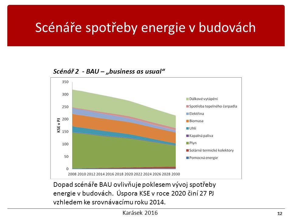 """Karásek 2016 12 Scénáře spotřeby energie v budovách 12 Scénář 2 - BAU – """"business as usual"""" Dopad scénáře BAU ovlivňuje poklesem vývoj spotřeby energi"""