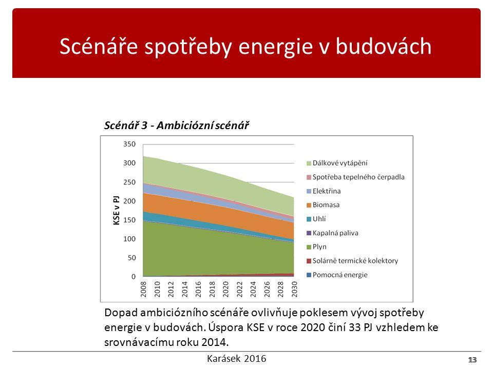 Karásek 2016 13 Scénáře spotřeby energie v budovách 13 Scénář 3 - Ambiciózní scénář Dopad ambiciózního scénáře ovlivňuje poklesem vývoj spotřeby energ