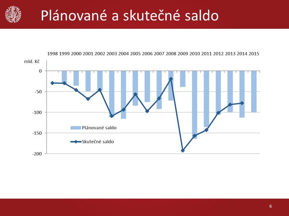 e-mail: bohac@prf.cuni.cz web: www.radimbohac.cz tel.: +420221005530 27.
