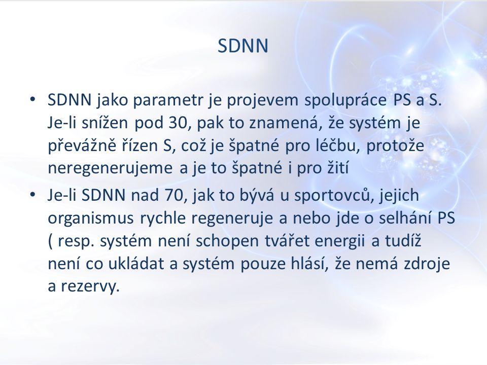 SDNN SDNN jako parametr je projevem spolupráce PS a S.