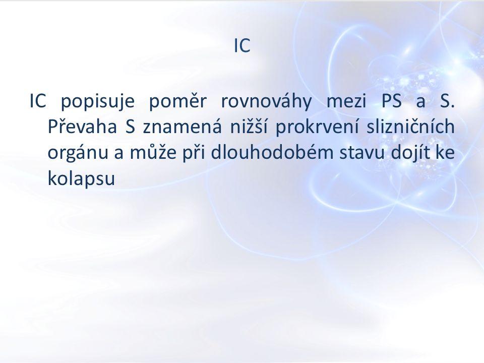 IC IC popisuje poměr rovnováhy mezi PS a S.