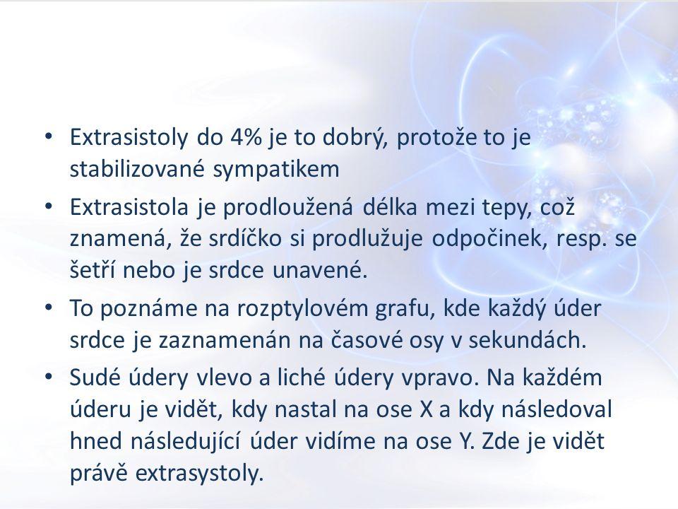 Extrasistoly do 4% je to dobrý, protože to je stabilizované sympatikem Extrasistola je prodloužená délka mezi tepy, což znamená, že srdíčko si prodlužuje odpočinek, resp.