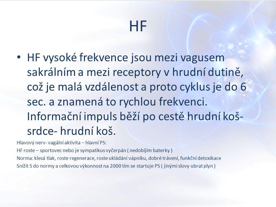HF HF vysoké frekvence jsou mezi vagusem sakrálním a mezi receptory v hrudní dutině, což je malá vzdálenost a proto cyklus je do 6 sec.