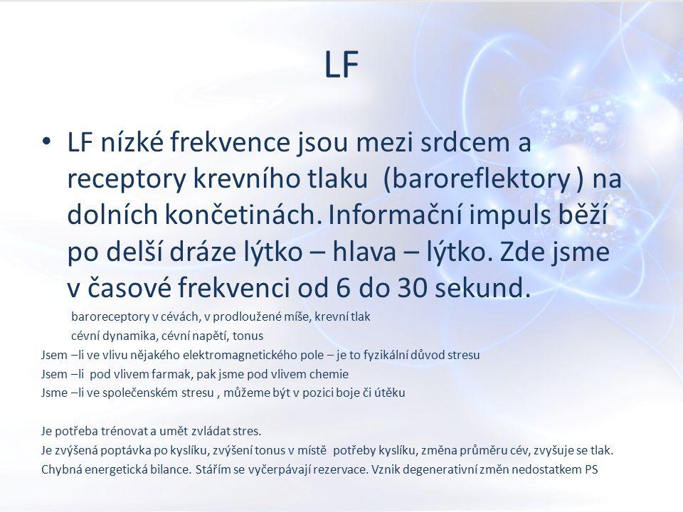 VLF VLF velmi dlouhé frekvence dle bereme informace z celého organismu.