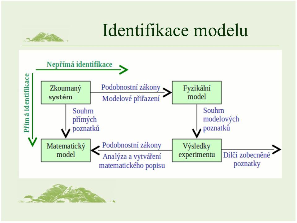 Identifikace modelu