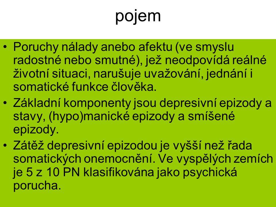 Klasifikační kritéria pro afektivní poruchy (MKN 10): příčina – primární, sekundárnípříčina – primární, sekundární polarita – bipolární, unipolárnípolarita – bipolární, unipolární intenzita – lehká, střední, těžká: psychotická, nepsychotickáintenzita – lehká, střední, těžká: psychotická, nepsychotická délka trvání – krátkodobé výkyvy nálad (cyklotymie), dlouhodobý pokles nálady (dystymie )délka trvání – krátkodobé výkyvy nálad (cyklotymie), dlouhodobý pokles nálady (dystymie ) mániedeprese hypománielehká mánie s psychotickými příznakystředně těžká těžká s psychotickými příznaky