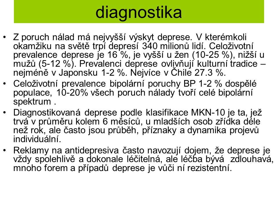 diagnostika Z poruch nálad má nejvyšší výskyt deprese.