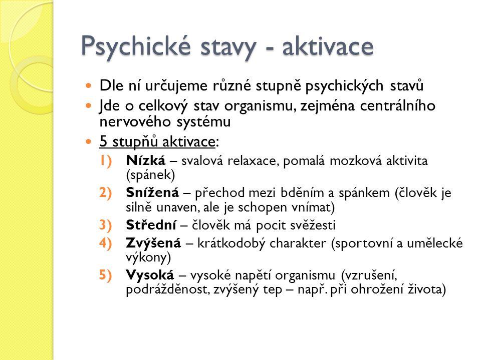 Psychické stavy - aktivace Dle ní určujeme různé stupně psychických stavů Jde o celkový stav organismu, zejména centrálního nervového systému 5 stupňů aktivace: 1)Nízká – svalová relaxace, pomalá mozková aktivita (spánek) 2)Snížená – přechod mezi bděním a spánkem (člověk je silně unaven, ale je schopen vnímat) 3)Střední – člověk má pocit svěžesti 4)Zvýšená – krátkodobý charakter (sportovní a umělecké výkony) 5)Vysoká – vysoké napětí organismu (vzrušení, podrážděnost, zvýšený tep – např.